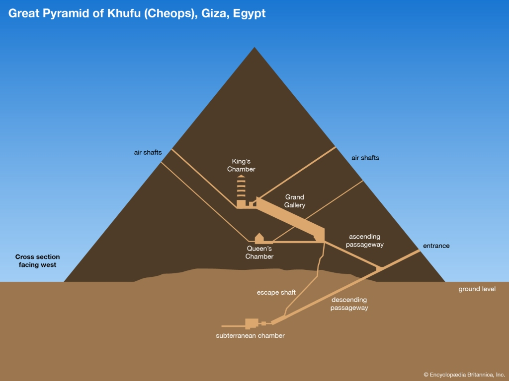 Image showing the interior design of the Great pyramid of Giza